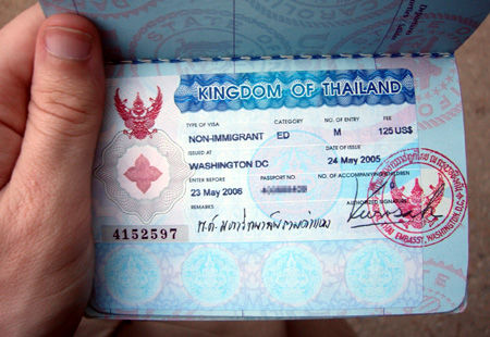 Thailand Visa Options